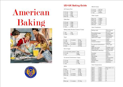 bakingforblog