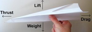 physics-forces-paper-airplane
